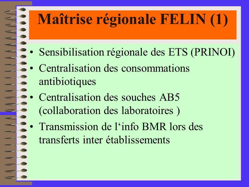 10 Maîtrise régionale FELIN (1) Sensibilisation régionale des ETS (PRINOI) Centralisation des consommations antibiotiques Centralisation des souches AB5 (collaboration des laboratoires ) Transmission de linfo BMR lors des transferts inter établissements