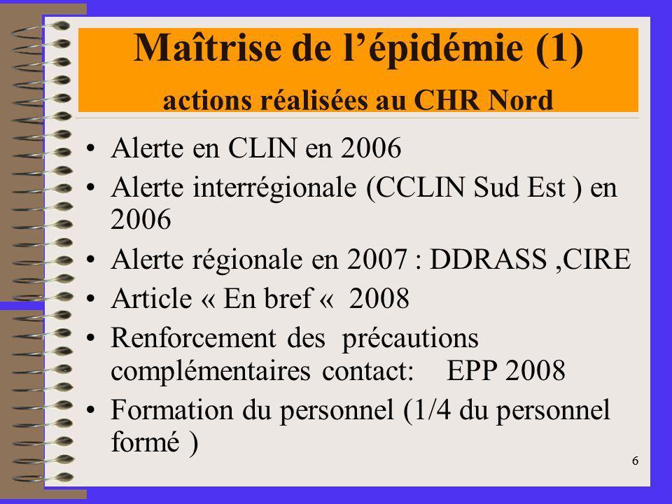 6 Maîtrise de lépidémie (1) actions réalisées au CHR Nord Alerte en CLIN en 2006 Alerte interrégionale (CCLIN Sud Est ) en 2006 Alerte régionale en 2007 : DDRASS,CIRE Article « En bref « 2008 Renforcement des précautions complémentaires contact: EPP 2008 Formation du personnel (1/4 du personnel formé ) 6