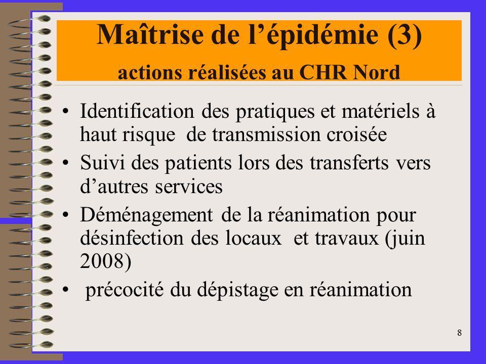 9 Maîtrise de lépidémie (4) actions réalisées au CHR Nord dépistage des patients provenant des réanimations de lîle dépistage des patients provenant de la zone océan indien Dépistage des patients contact des patients AB5 (dans les services autres que réa ) Signalétique BMR sur le dossier patient lors des ré-hospitalisations 9
