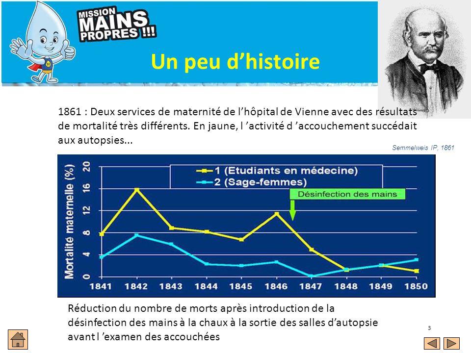 3 Semmelweis IP, 1861 Un peu dhistoire 1861 : Deux services de maternité de lhôpital de Vienne avec des résultats de mortalité très différents. En jau