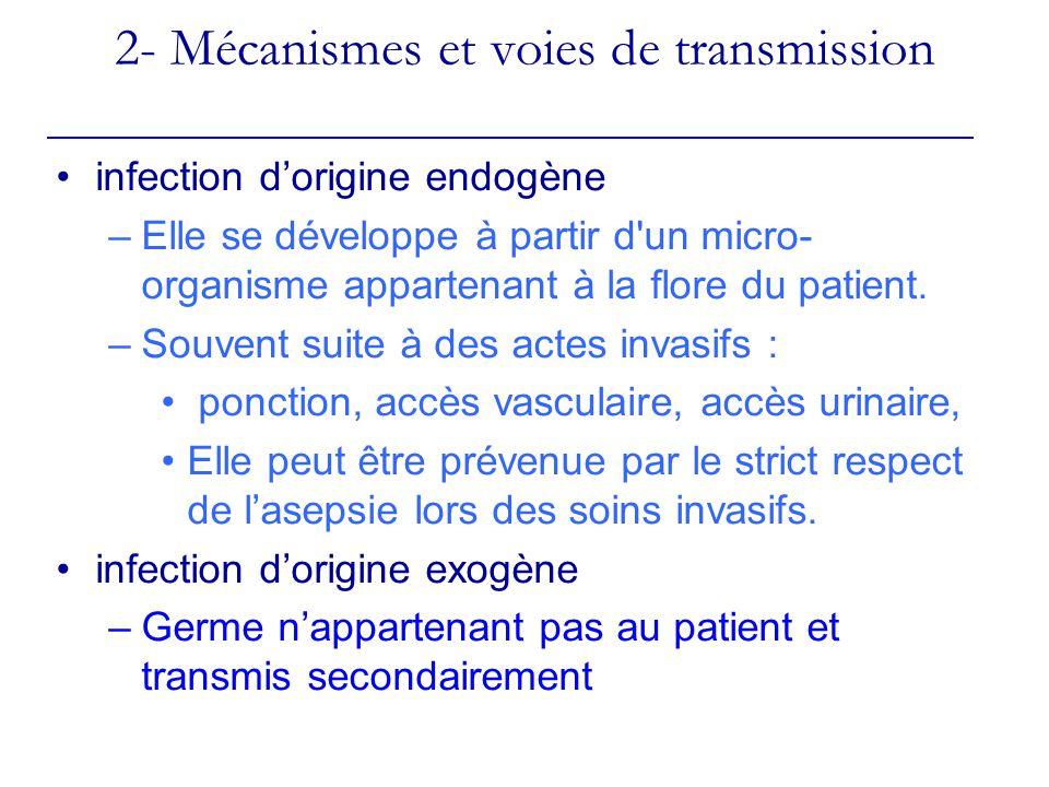 2- Mécanismes et voies de transmission infection dorigine endogène –Elle se développe à partir d un micro- organisme appartenant à la flore du patient.