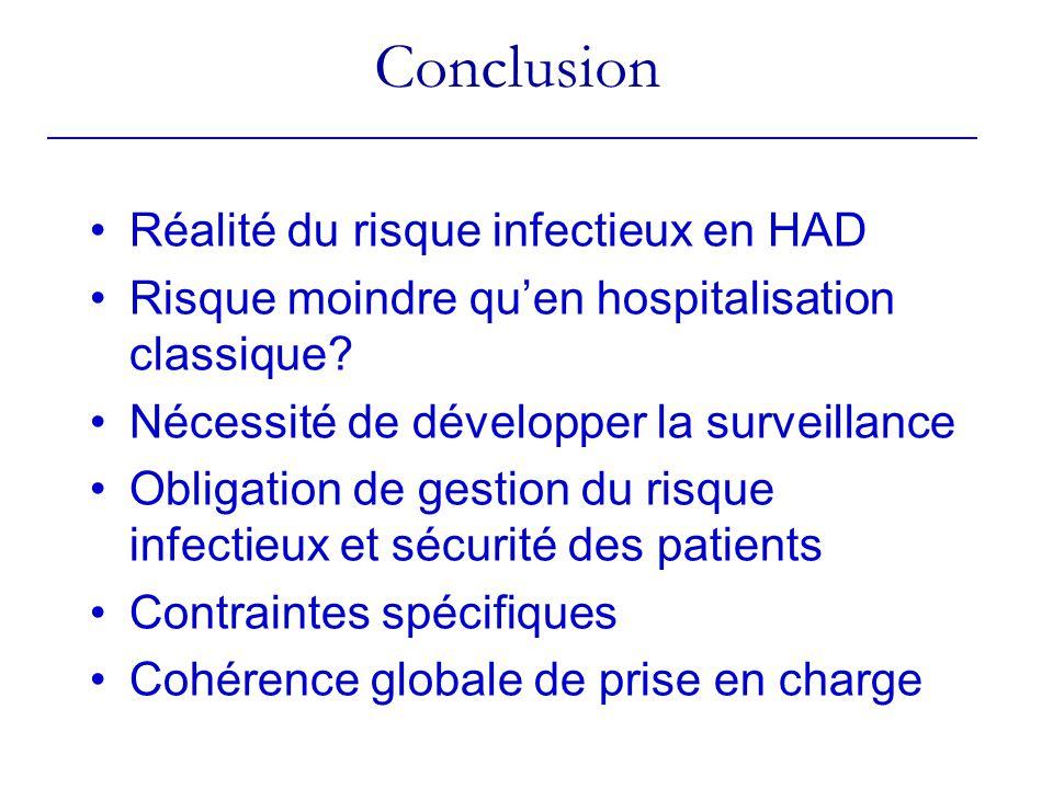 Conclusion Réalité du risque infectieux en HAD Risque moindre quen hospitalisation classique.
