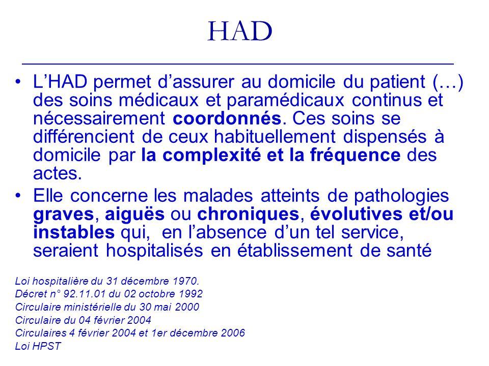 HAD LHAD permet dassurer au domicile du patient (…) des soins médicaux et paramédicaux continus et nécessairement coordonnés.