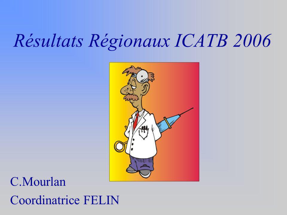 Résultats Régionaux ICATB 2006 C.Mourlan Coordinatrice FELIN