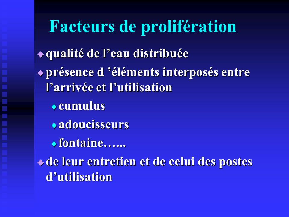 Facteurs de prolifération qualité de leau distribuée qualité de leau distribuée présence d éléments interposés entre larrivée et lutilisation présence