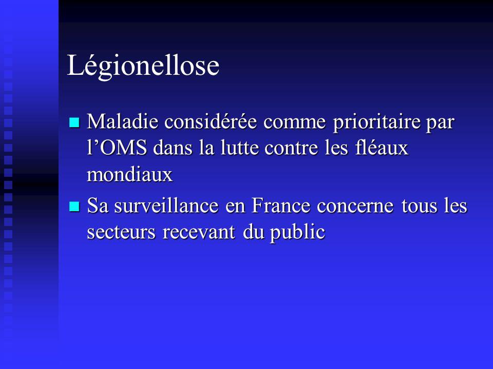 Légionellose Maladie considérée comme prioritaire par lOMS dans la lutte contre les fléaux mondiaux Maladie considérée comme prioritaire par lOMS dans