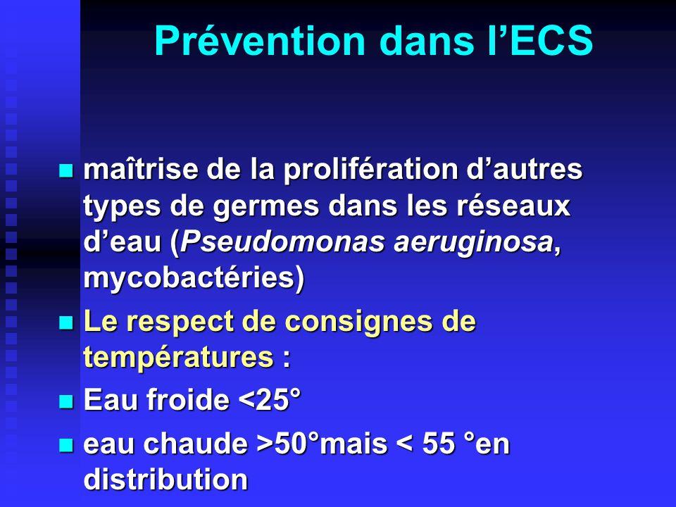 Prévention dans lECS maîtrise de la prolifération dautres types de germes dans les réseaux deau (Pseudomonas aeruginosa, mycobactéries) maîtrise de la