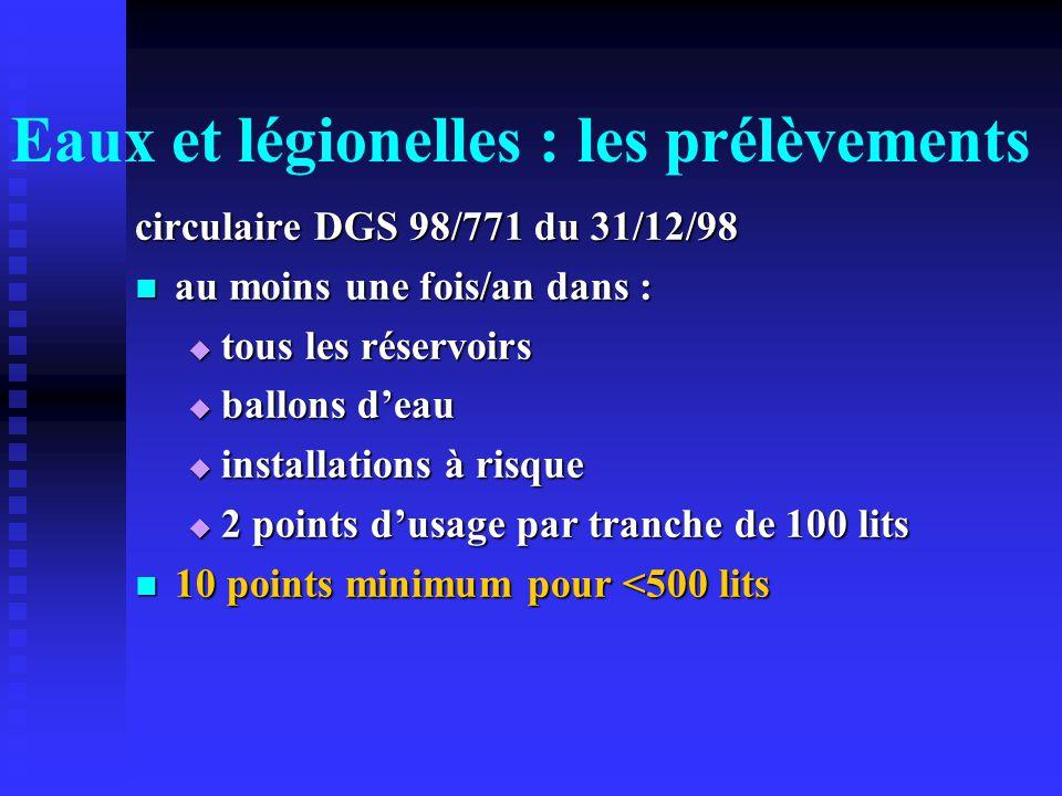 Eaux et légionelles : les prélèvements circulaire DGS 98/771 du 31/12/98 au moins une fois/an dans : au moins une fois/an dans : tous les réservoirs t
