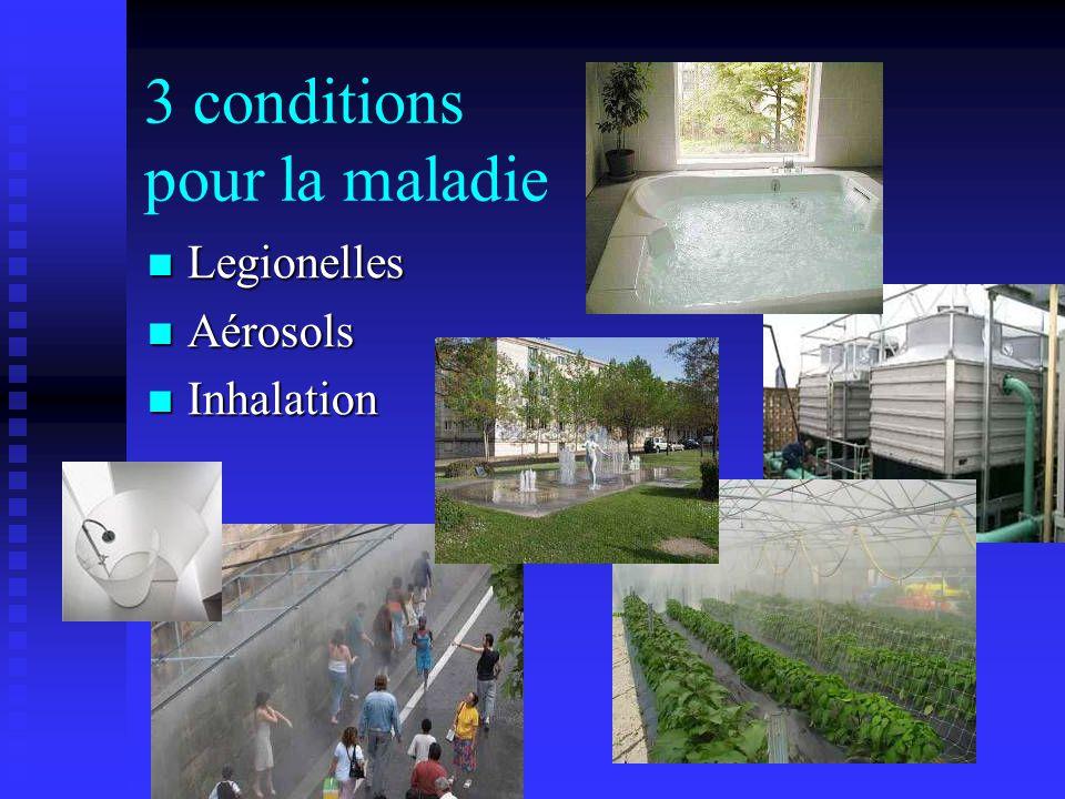 3 conditions pour la maladie Legionelles Legionelles Aérosols Aérosols Inhalation Inhalation