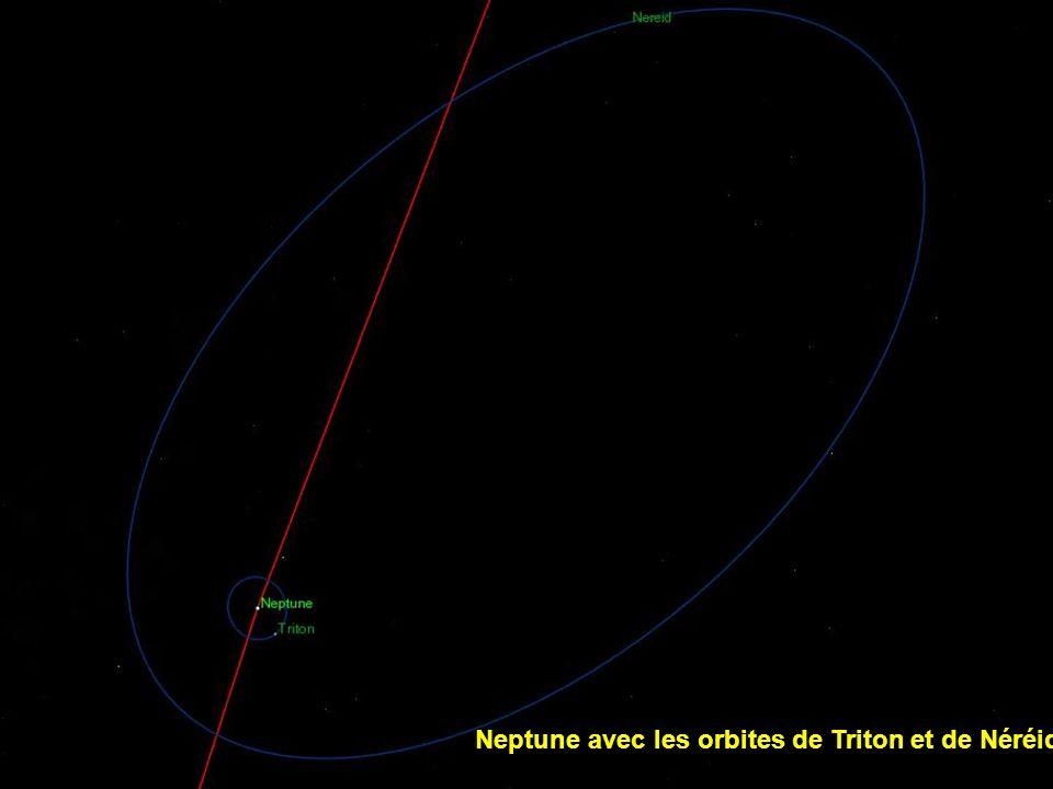 Neptune et ses satellites