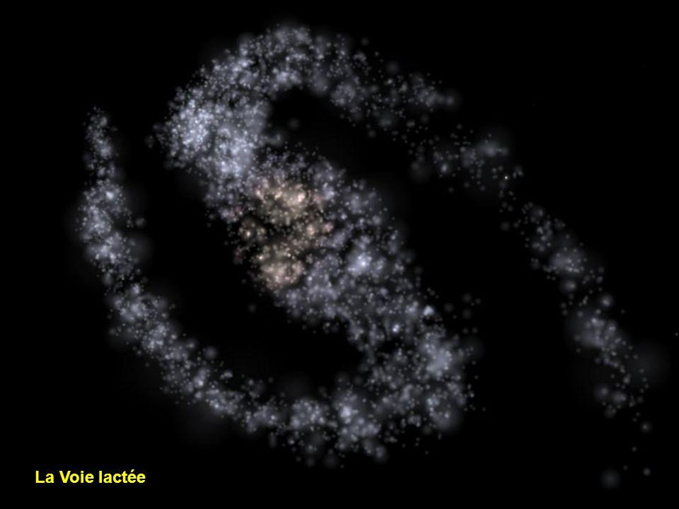 Pluton et lorbite de Charon
