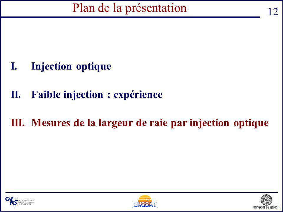 12 I.Injection optique II.Faible injection : expérience III.Mesures de la largeur de raie par injection optique Plan de la présentation