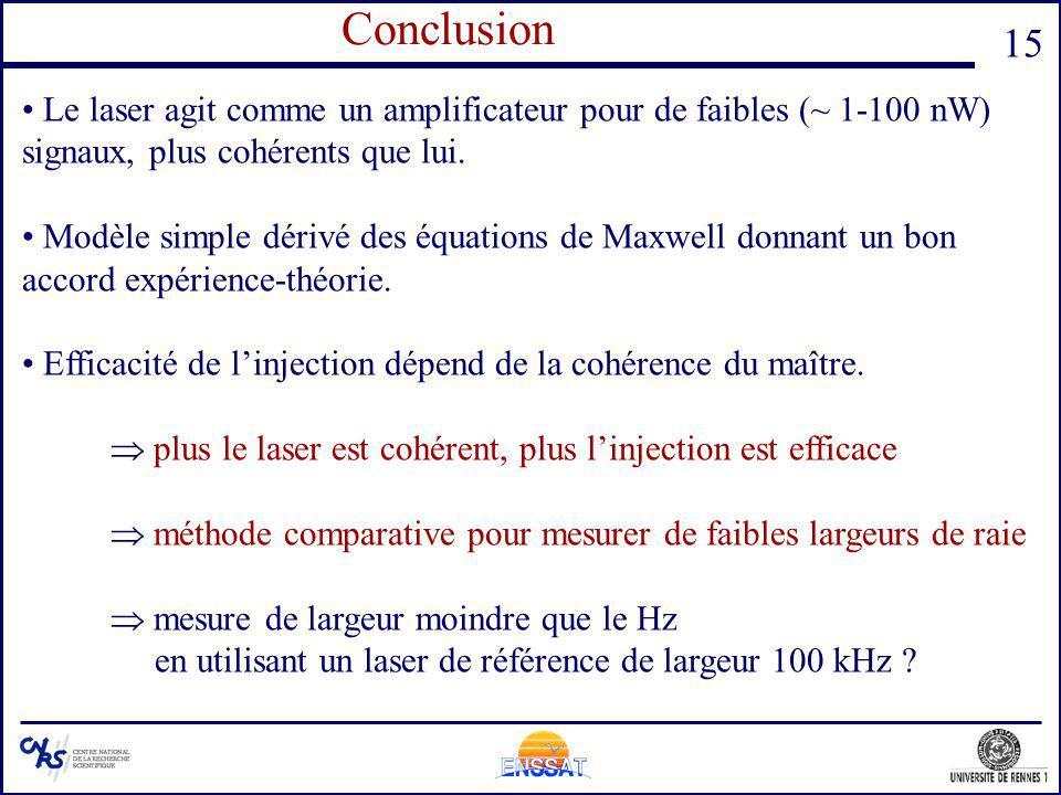 15 Conclusion Le laser agit comme un amplificateur pour de faibles (~ 1-100 nW) signaux, plus cohérents que lui. Modèle simple dérivé des équations de