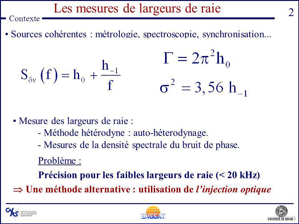 2 Contexte Les mesures de largeurs de raie Sources cohérentes : métrologie, spectroscopie, synchronisation... Mesure des largeurs de raie : - Méthode