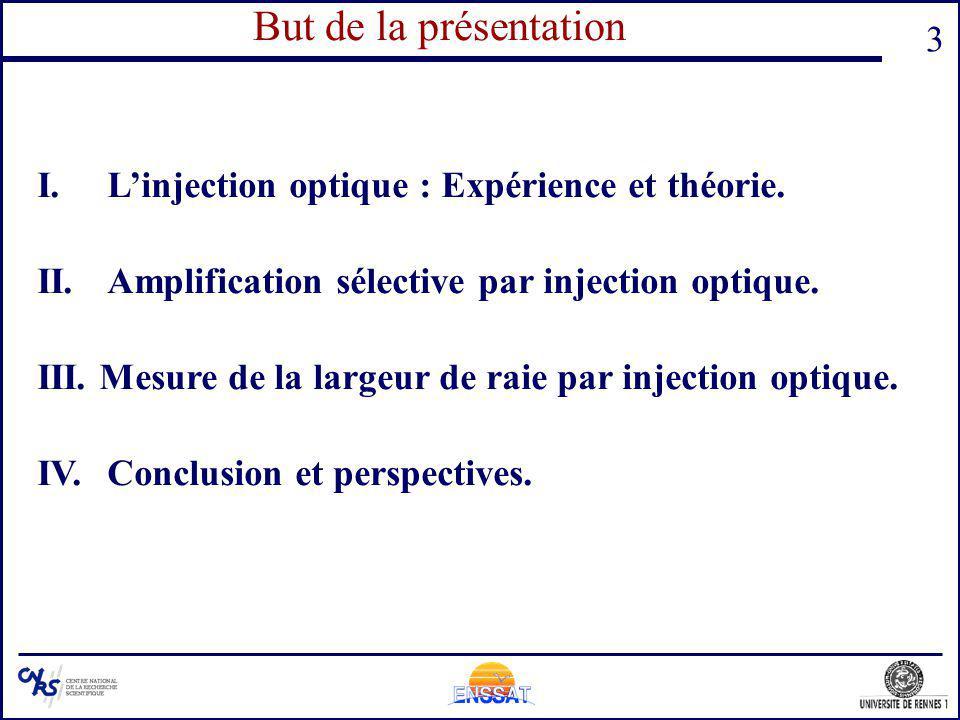 3 I.Linjection optique : Expérience et théorie. II.Amplification sélective par injection optique. III. Mesure de la largeur de raie par injection opti