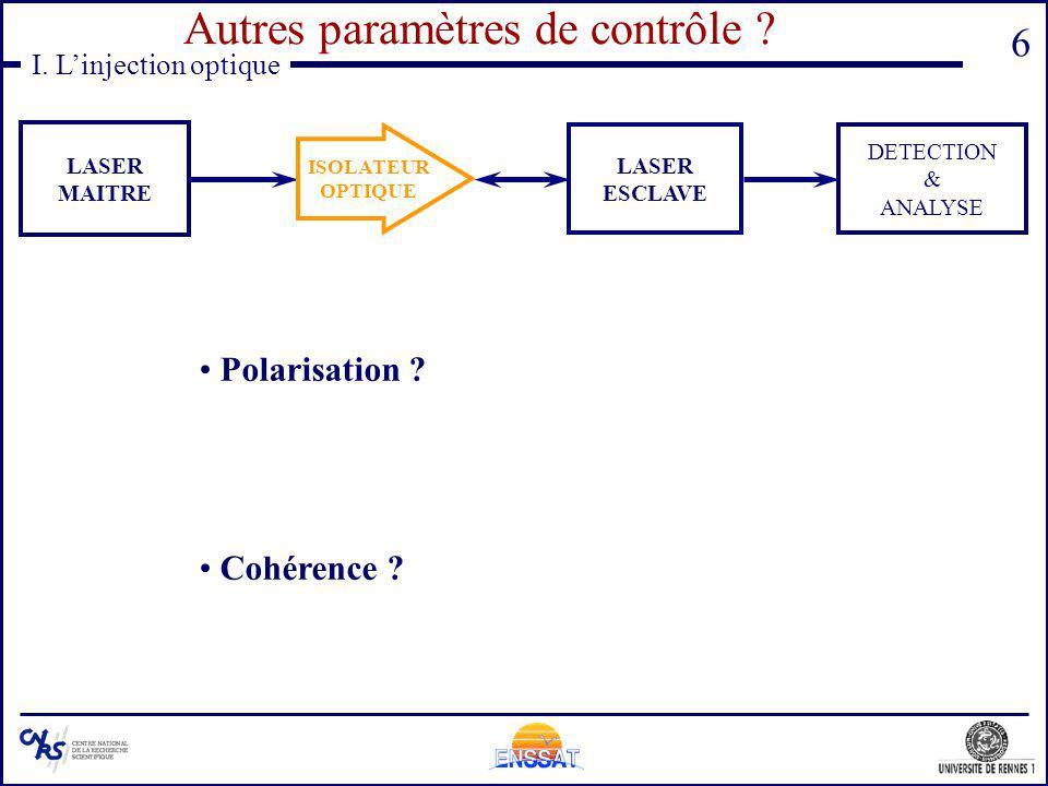 6 Polarisation ? Cohérence ? I. Linjection optique Autres paramètres de contrôle ? LASER MAITRE LASER ESCLAVE DETECTION & ANALYSE ISOLATEUR OPTIQUE