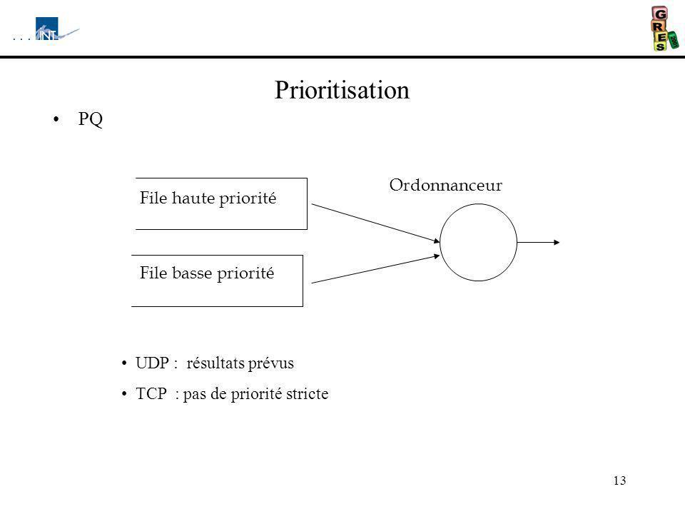 13 Prioritisation PQ Ordonnanceur File haute priorité File basse priorité UDP : résultats prévus TCP : pas de priorité stricte