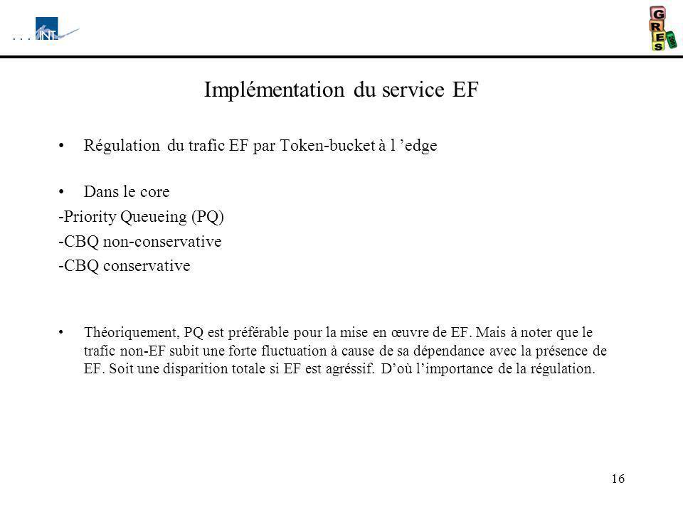 16 Implémentation du service EF Régulation du trafic EF par Token-bucket à l edge Dans le core -Priority Queueing (PQ) -CBQ non-conservative -CBQ conservative Théoriquement, PQ est préférable pour la mise en œuvre de EF.