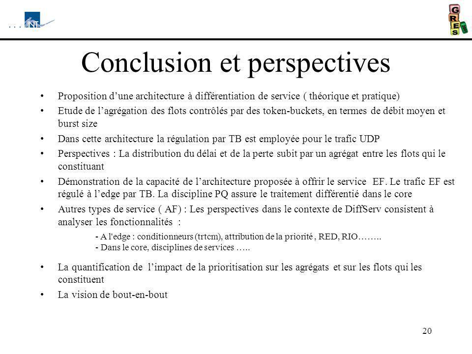 20 Conclusion et perspectives Proposition dune architecture à différentiation de service ( théorique et pratique) Etude de lagrégation des flots contr