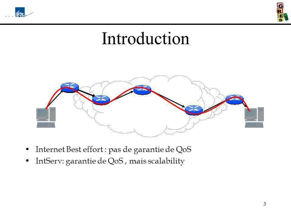 3 Introduction Internet Best effort : pas de garantie de QoS IntServ: garantie de QoS, mais scalability