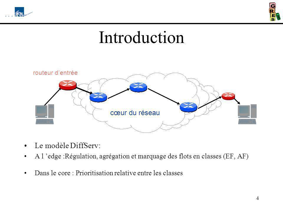 4 Introduction Le modèle DiffServ: A l edge :Régulation, agrégation et marquage des flots en classes (EF, AF) Dans le core : Prioritisation relative entre les classes routeur dentrée cœur du réseau