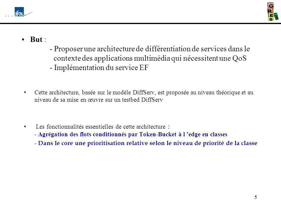 5 But : - Proposer une architecture de différentiation de services dans le contexte des applications multimédia qui nécessitent une QoS - Implémentati