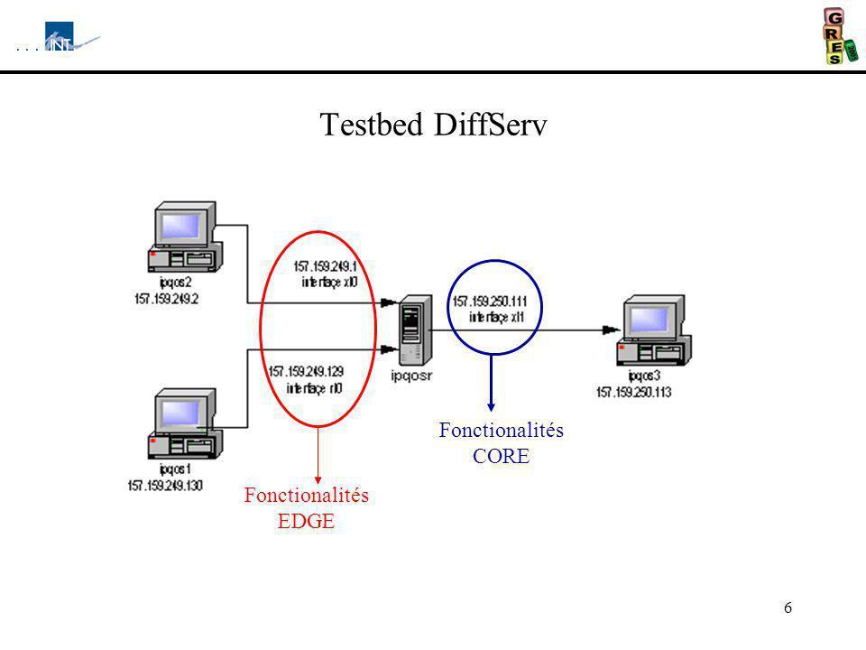 6 Testbed DiffServ Fonctionalités EDGE Fonctionalités CORE