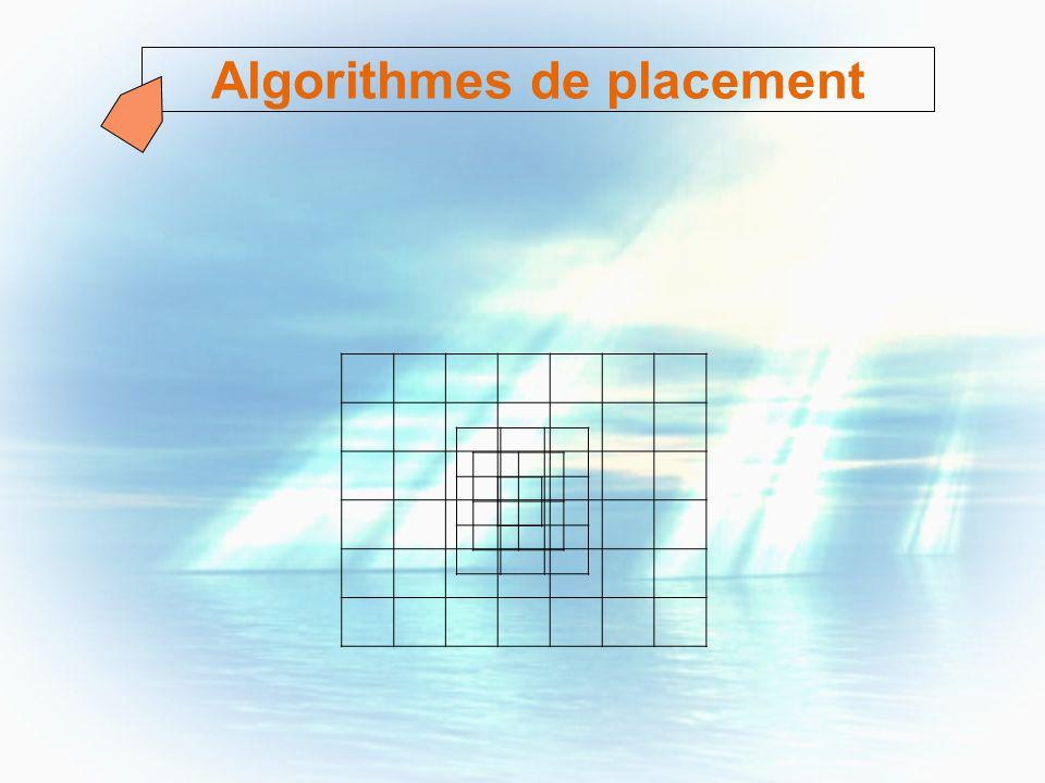 Algorithmes de placement