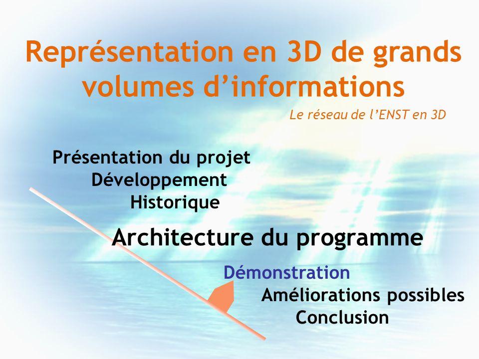 Représentation en 3D de grands volumes dinformations Présentation du projet Développement Historique Architecture du programme Démonstration Améliorat
