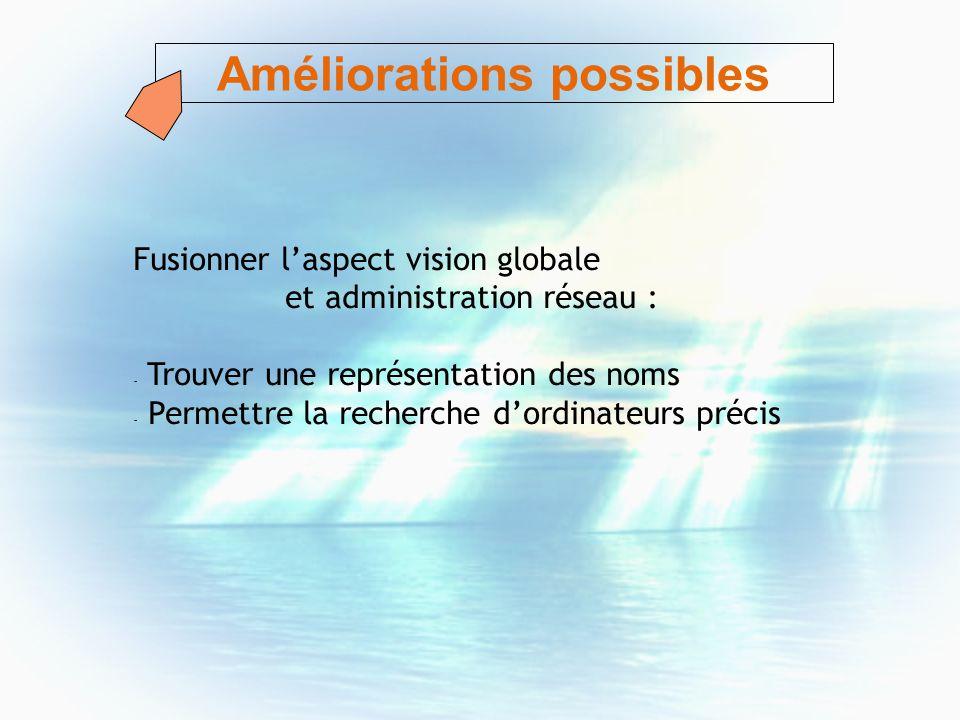 Améliorations possibles Fusionner laspect vision globale et administration réseau : - Trouver une représentation des noms - Permettre la recherche dor