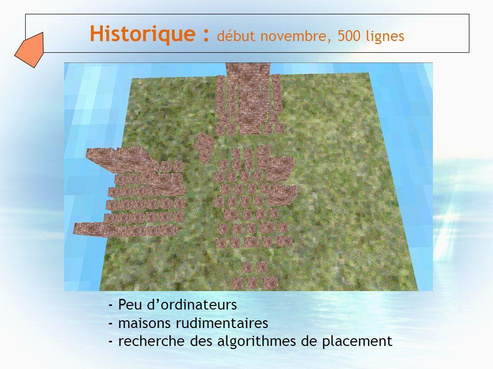 - Peu dordinateurs - maisons rudimentaires - recherche des algorithmes de placement Historique : début novembre, 500 lignes