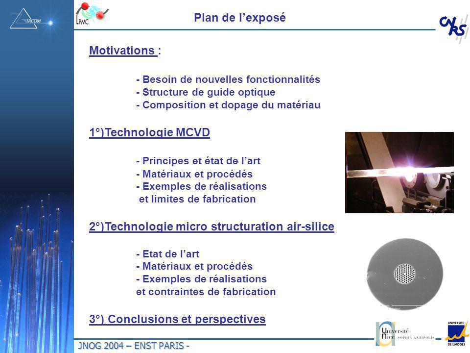 JNOG 2004 – ENST PARIS - Plan de lexposé Motivations : - Besoin de nouvelles fonctionnalités - Structure de guide optique - Composition et dopage du m