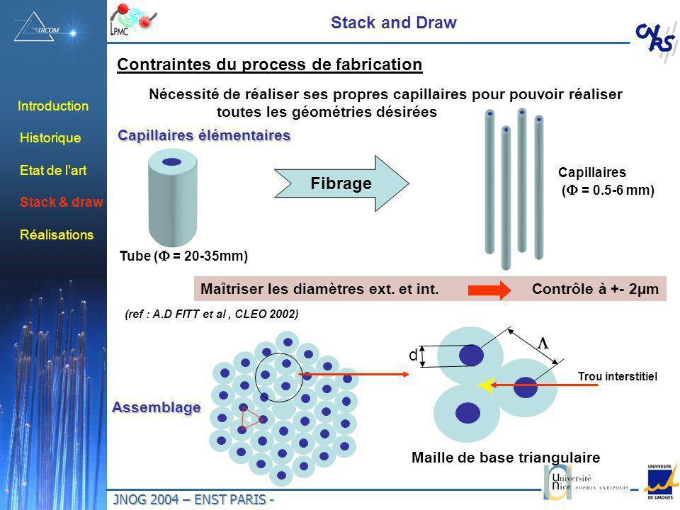 JNOG 2004 – ENST PARIS - Introduction Historique Etat de lart Stack & draw Réalisations Stack and Draw Contraintes du process de fabrication Nécessité