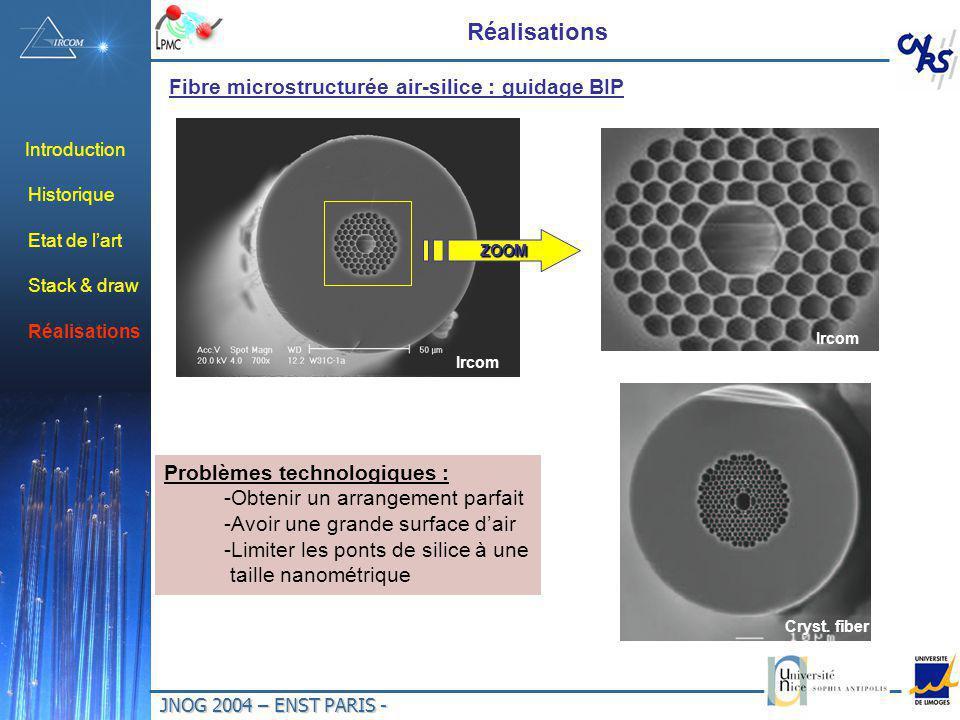 JNOG 2004 – ENST PARIS - Introduction Historique Etat de lart Stack & draw Réalisations Fibre microstructurée air-silice : guidage BIP Problèmes techn