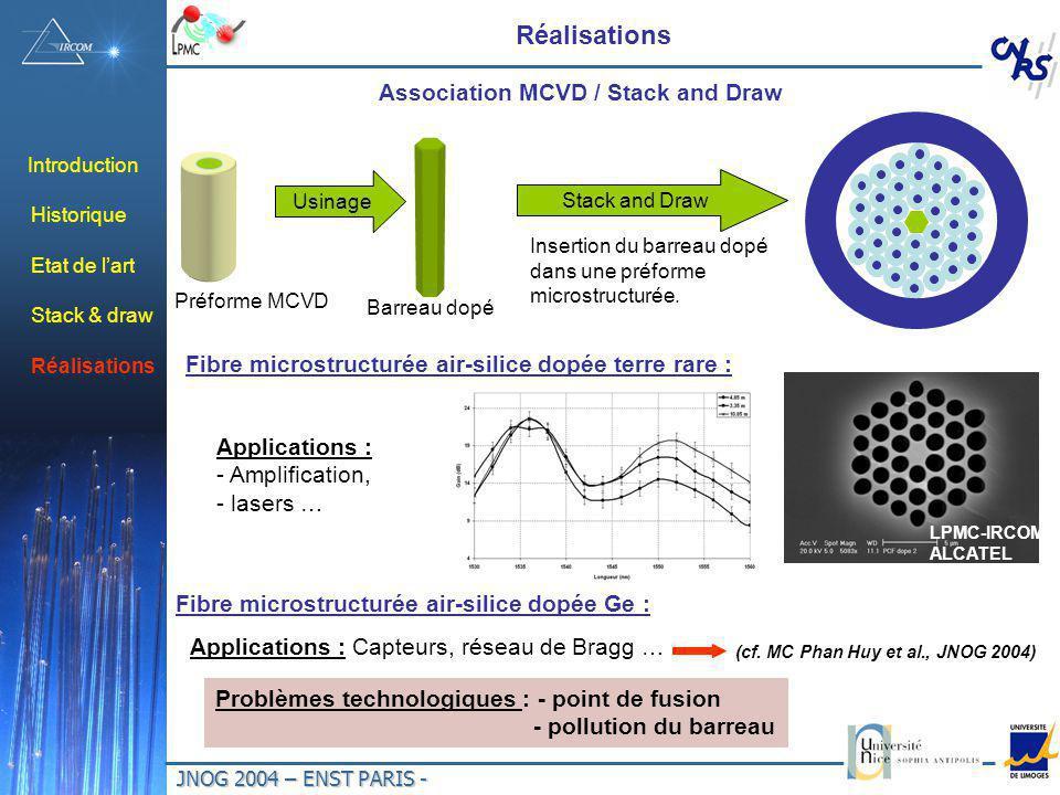 JNOG 2004 – ENST PARIS - Introduction Historique Etat de lart Stack & draw Réalisations Association MCVD / Stack and Draw Préforme MCVD Usinage Barrea