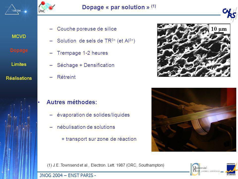 JNOG 2004 – ENST PARIS - Dopage « par solution » (1) 10 µm –Couche poreuse de silice –Solution de sels de TR 3+ (et Al 3+ ) –Trempage 1-2 heures –Séchage + Densification –Rétreint Autres méthodes: –évaporation de solides/liquides –nébulisation de solutions + transport sur zone de réaction (1) J.E..Townsend et al., Electron.