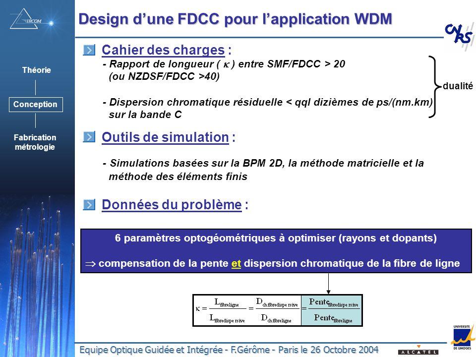 Equipe Optique Guidée et Intégrée - F.Gérôme - Paris le 26 Octobre 2004 Cahier des charges : - Rapport de longueur ( ) entre SMF/FDCC > 20 (ou NZDSF/FDCC >40) - Dispersion chromatique résiduelle < qql dizièmes de ps/(nm.km) sur la bande C Outils de simulation : - Simulations basées sur la BPM 2D, la méthode matricielle et la méthode des éléments finis Données du problème : 6 paramètres optogéométriques à optimiser (rayons et dopants) compensation de la pente et dispersion chromatique de la fibre de ligne Design dune FDCC pour lapplication WDM Théorie Conception Fabrication métrologie dualité