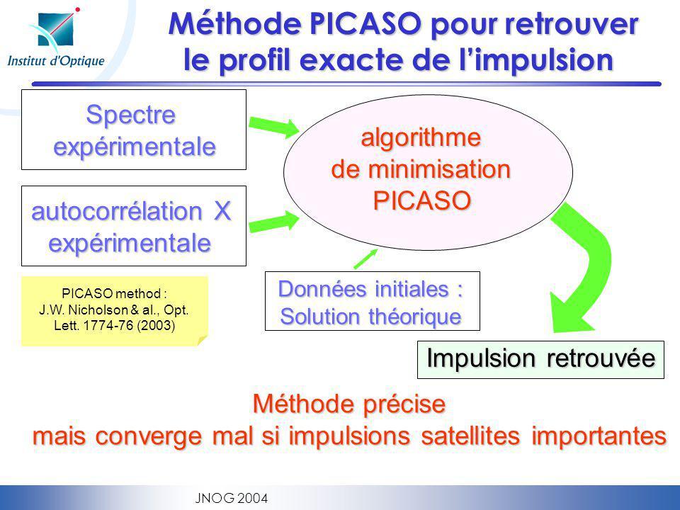 JNOG 2004 autocorrélation X expérimentale Méthode PICASO pour retrouver le profil exacte de limpulsion Méthode PICASO pour retrouver le profil exacte de limpulsion PICASO method : J.W.