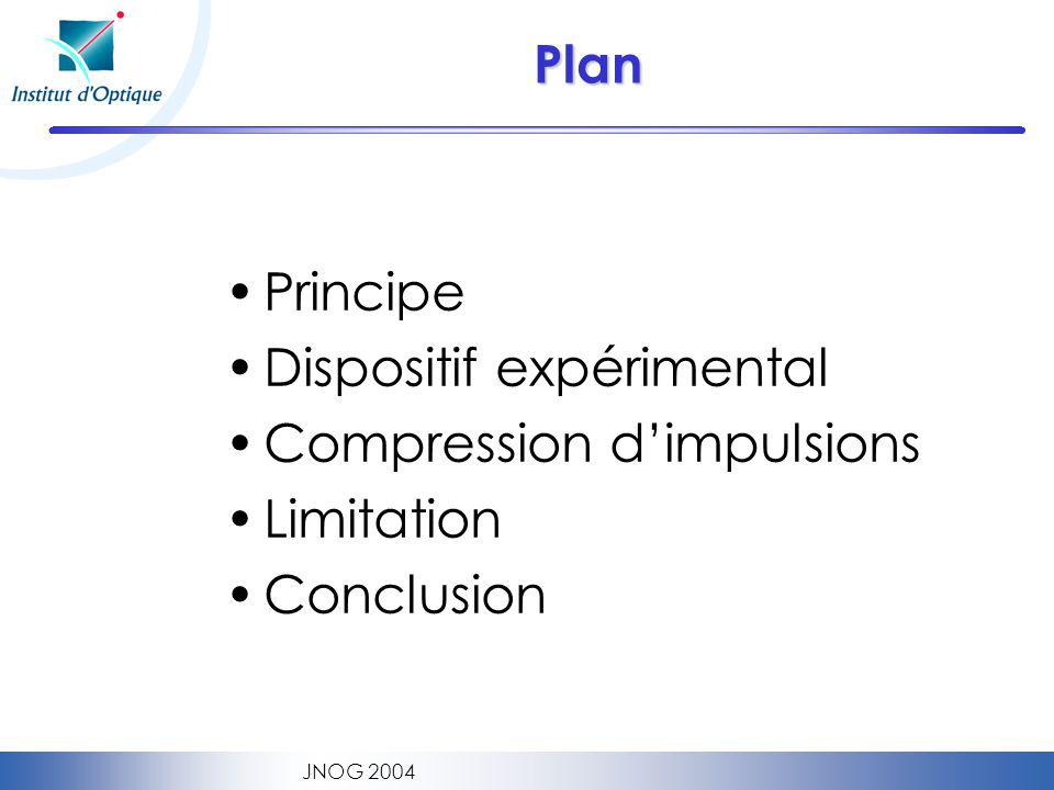 JNOG 2004 Plan Principe Dispositif expérimental Compression dimpulsions Limitation Conclusion
