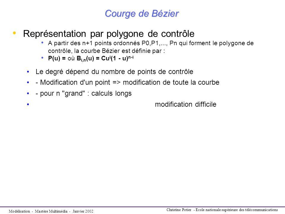 Modélisation - Mastère Multimédia - Janvier 2002 Christine Potier - Ecole nationale supérieure des télécommunications Courge de Bézier Représentation