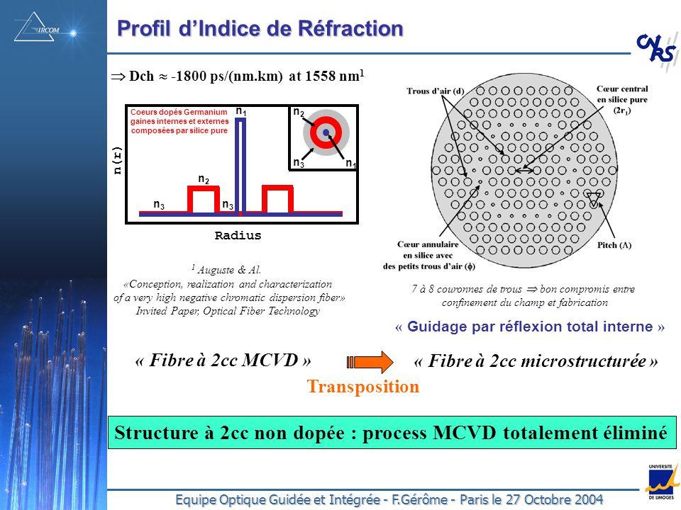 Equipe Optique Guidée et Intégrée - F.Gérôme - Paris le 27 Octobre 2004 Profil dIndice de Réfraction « Fibre à 2cc MCVD » 1 Auguste & Al.