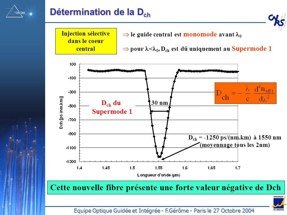 Equipe Optique Guidée et Intégrée - F.Gérôme - Paris le 27 Octobre 2004 Injection sélective dans le coeur central Détermination de la D ch D ch du Supermode 1 D ch = -1250 ps/(nm.km) à 1550 nm (moyennage tous les 2nm) le guide central est monomode avant 0 pour < 0, D ch est dû uniquement au Supermode 1 30 nm Cette nouvelle fibre présente une forte valeur négative de Dch