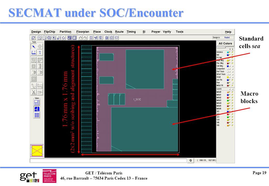 GET / Télécom Paris 46, rue Barrault – 75634 Paris Cedex 13 – France Page 19 SECMAT under SOC/Encounter Standard cells sea Macro blocks 1.76 mm x 1.76