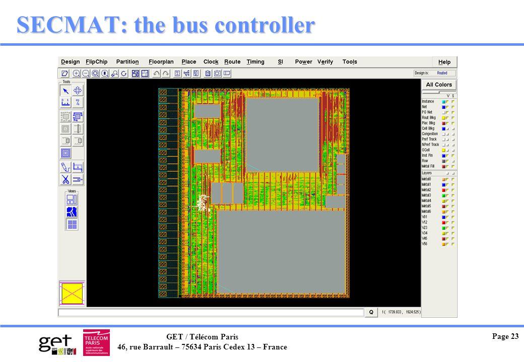 GET / Télécom Paris 46, rue Barrault – 75634 Paris Cedex 13 – France Page 23 SECMAT: the bus controller