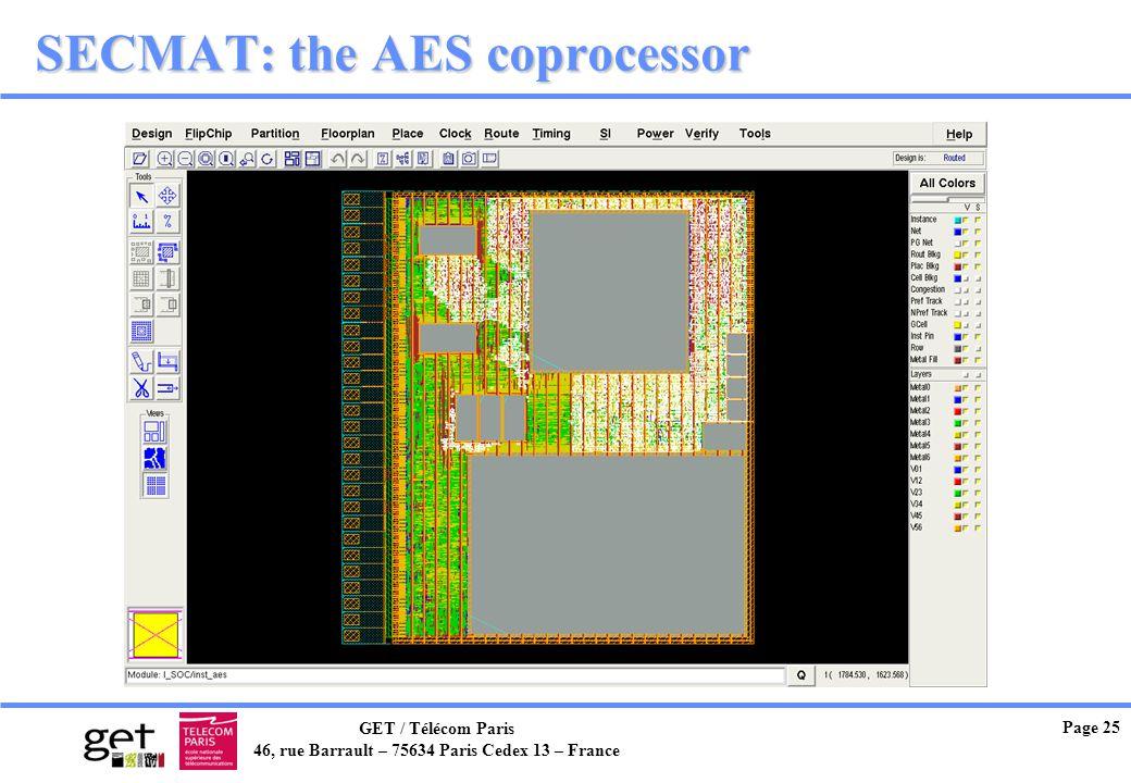 GET / Télécom Paris 46, rue Barrault – 75634 Paris Cedex 13 – France Page 25 SECMAT: the AES coprocessor