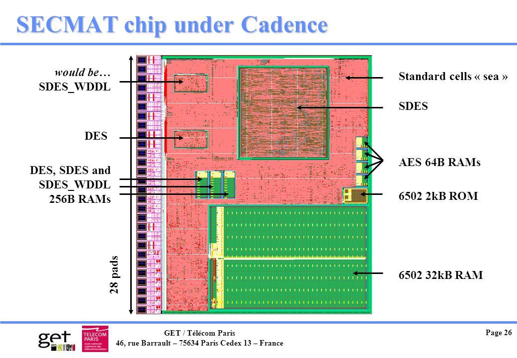 GET / Télécom Paris 46, rue Barrault – 75634 Paris Cedex 13 – France Page 26 SECMAT chip under Cadence would be… SDES_WDDL DES SDES AES 64B RAMs 6502