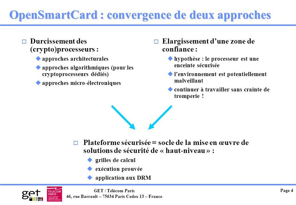 GET / Télécom Paris 46, rue Barrault – 75634 Paris Cedex 13 – France Page 4 OpenSmartCard : convergence de deux approches o Durcissement des (crypto)p