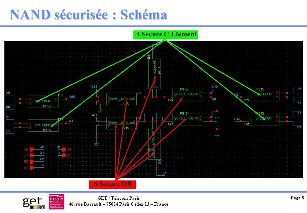 GET / Télécom Paris 46, rue Barrault – 75634 Paris Cedex 13 – France Page 8 NAND sécurisée : Schéma 4 Secure C-Element 6 Secure OR