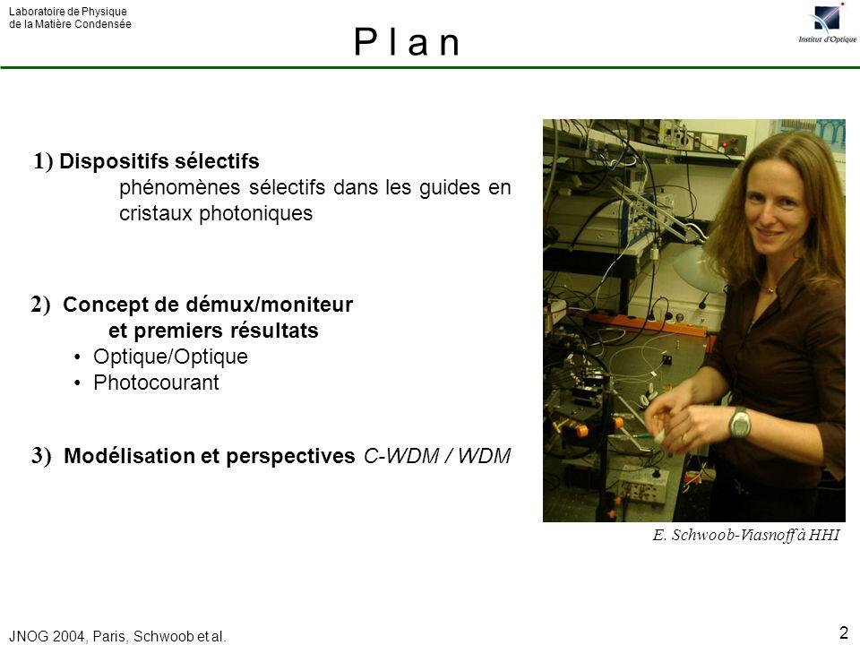 Laboratoire de Physique de la Matière Condensée JNOG 2004, Paris, Schwoob et al. 2 1) Dispositifs sélectifs phénomènes sélectifs dans les guides en cr