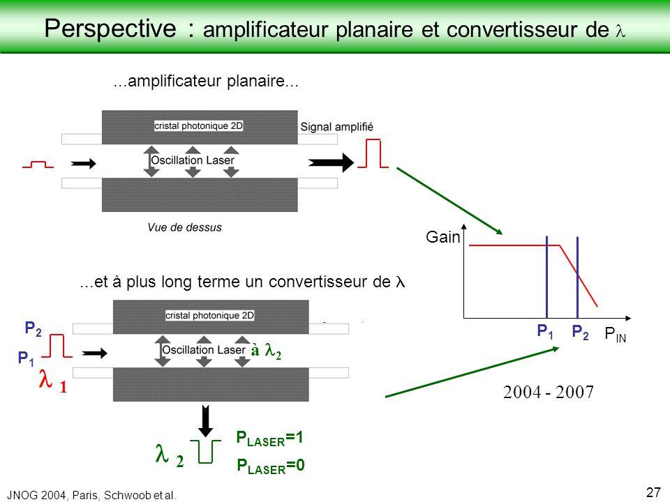 Laboratoire de Physique de la Matière Condensée JNOG 2004, Paris, Schwoob et al. 27 Gain P IN...amplificateur planaire... Perspective : amplificateur